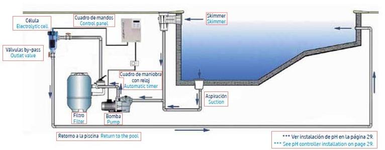 cloracion-salina-03